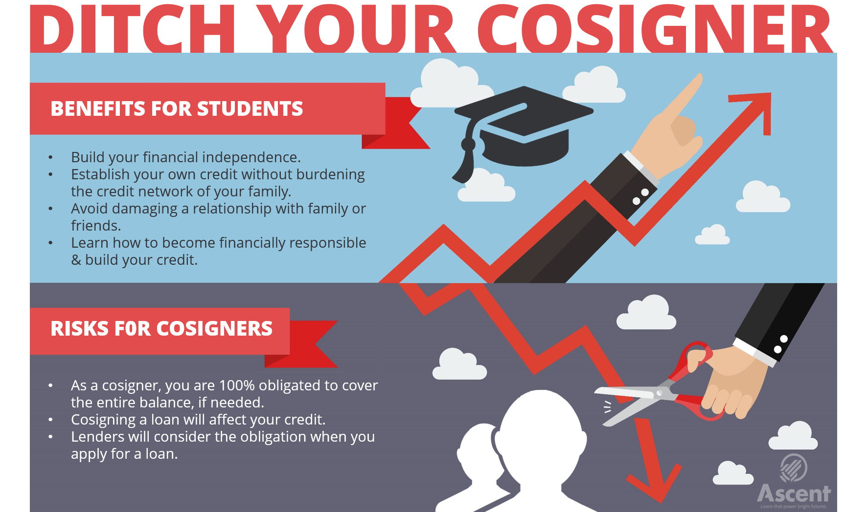 Ditch Your Cosigner Infographic